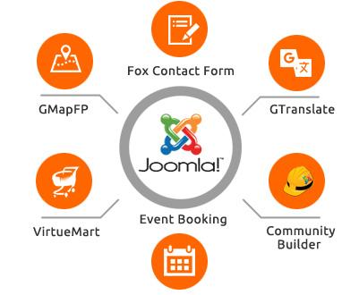 joomla developer Brisbane